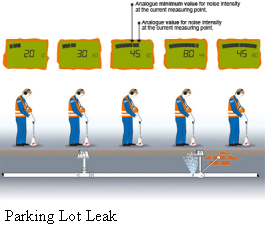 parking lot leak